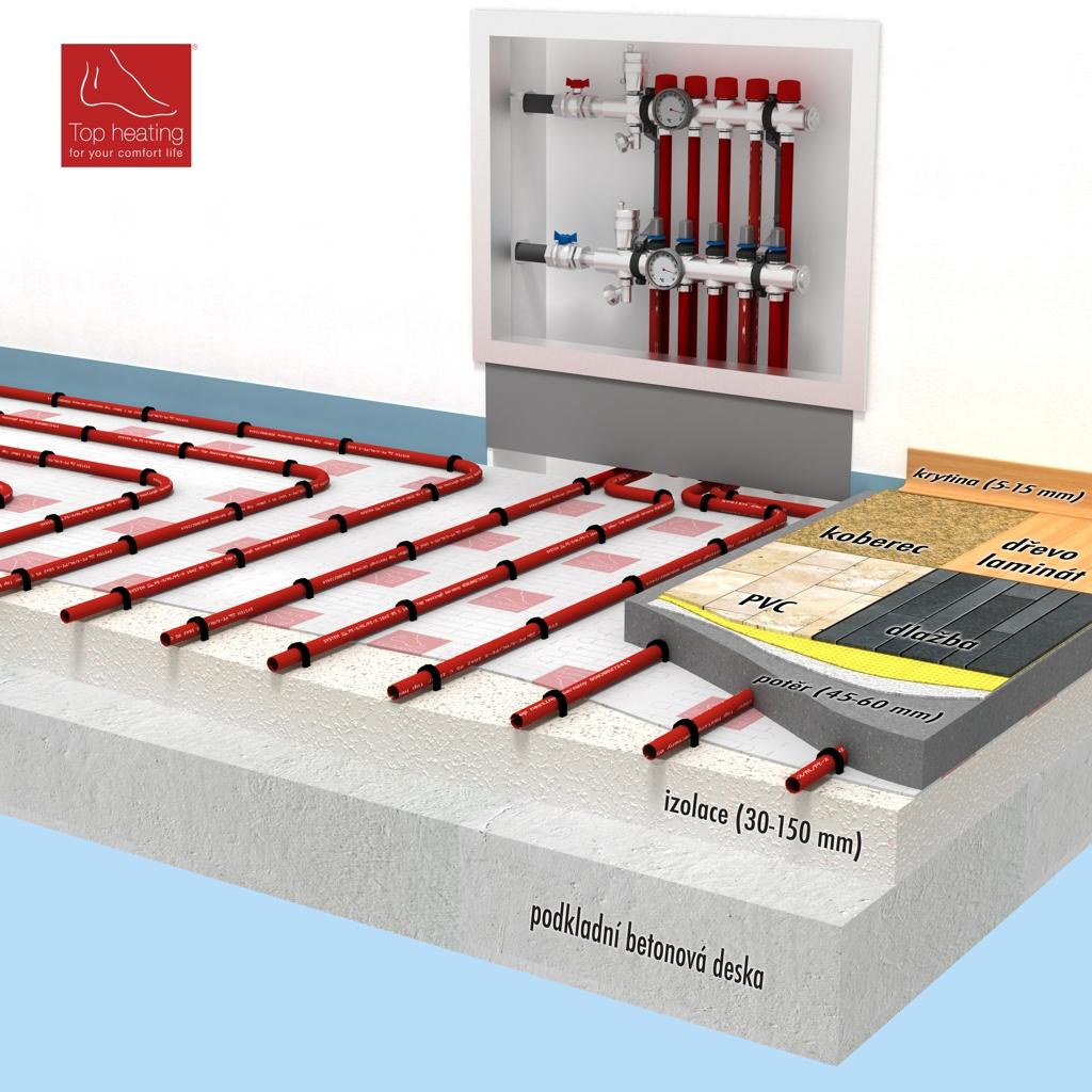 Systém podlahového vytápění